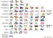 Pokemon Go - Pokedex Jeux