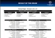 Calendrier Officiel Ligue Des Champions 2016