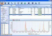 Axence NetTools Pro