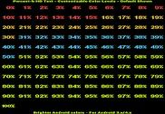 BN Pro Percent-b HD Text Internet