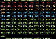 BN Pro PercentXL HD Text Internet