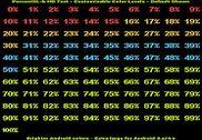 BN Pro PercentXL-b HD Text Internet