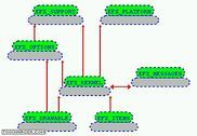 EiffelFox Programmation