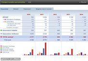 CréaStart 2011 Finances & Entreprise