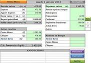 Livcare 2018 Finances & Entreprise