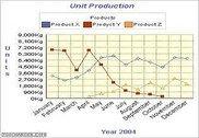2D/3D Line Graph Software Internet
