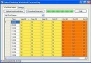 Lokad Desktop Workload Forecasting Finances & Entreprise
