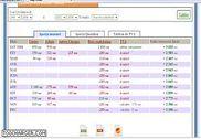 Easy Tréso Finances & Entreprise