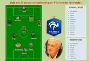 Liste des 23 joueurs convoqués pour l'Euro 2016