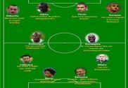 Euro 2016 : Equipe Type des joueurs recalés