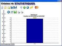 Createur de Statistiques