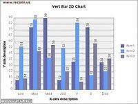 Java 2D Vertical Bar Chart