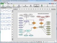 ClickCharts - Logiciel pour diagrammes et organigrammes