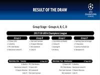 Calendrier officiel Ligue des Champions 2017-2018 (Phase de groupes)