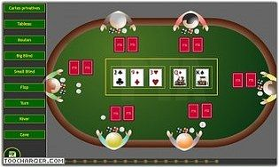Introduction au Poker Texas Hold'em