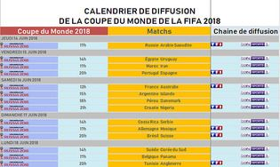 Programme TV Coupe du Monde 2018