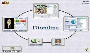 Diondine