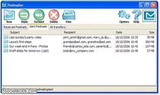 podmailing gratuit