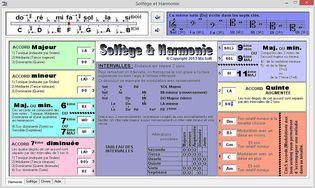 Solfège et Harmonie