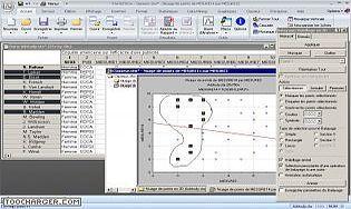 gratuitement logiciel statistica