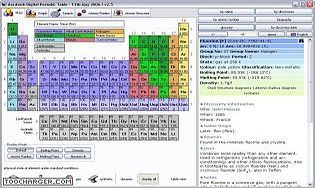 Periodic table t l charger gratuitement la derni re version - Telecharger table financiere gratuitement ...