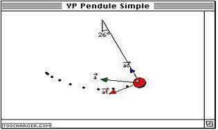 YP Pendule Simple