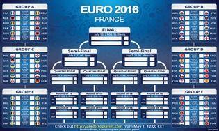 Tableau rencontre euro 2016 excel