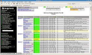 logiciel nagios gratuitement