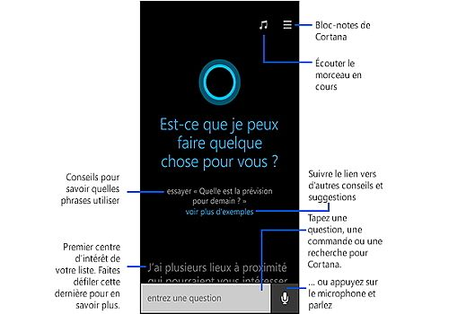 Cortana Android Utilitaires