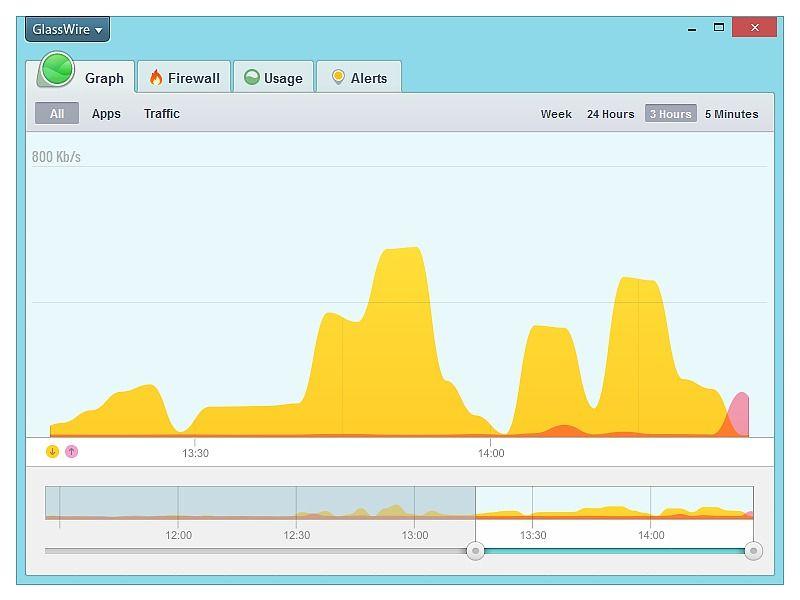 GlassWire Firewall 2.0.112 Sécurité & Vie privée