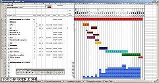 Planning de Gantt Excel Finances & Entreprise