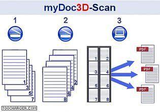 myDoc3D-SCan Bureautique