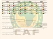 Calendrier coupe d'Afrique des Nations 2017 Fonds d'écran