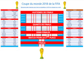 Russie 2018 - Tableau de Pronostics Photos