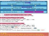 Programme d'analyse des RPM Javascript