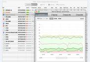 NetSpot Mac Internet