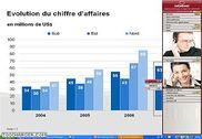 Netviewer Meet Réseau & Administration