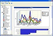 eWebLog Analyzer Internet