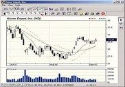 Wall Street Analyzer Finances & Entreprise