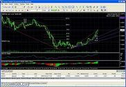 Trading Strategy Tester for Forex Finances & Entreprise