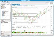 EclipseTrader Finances & Entreprise