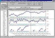 StockMarketMirror Finances & Entreprise