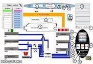 Simulation du fonctionnement du processeur ou unité centrale Informatique