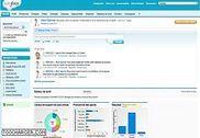 Salesforce Finances & Entreprise