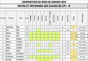 Notes&Moyennes-Scolaire_Primaire Education