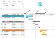 MacroGantt Finances & Entreprise