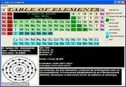 Table of Element Education