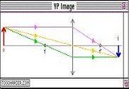 YP Image Education