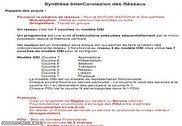 Synthèse interconnection réseaux Informatique