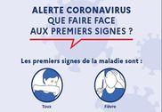 Affiche Premiers signes Coronavirus Maison et Loisirs